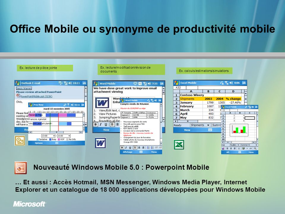 Office Mobile ou synonyme de productivité mobile