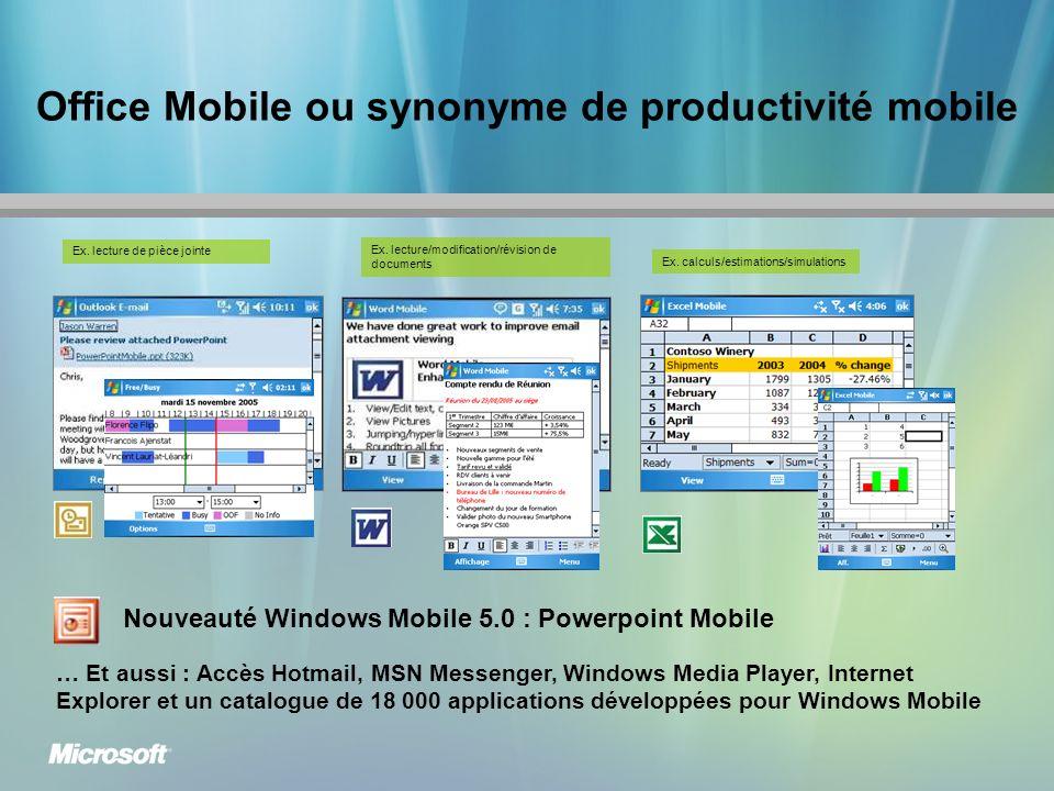 Office Mobile ou synonyme de productivité mobile