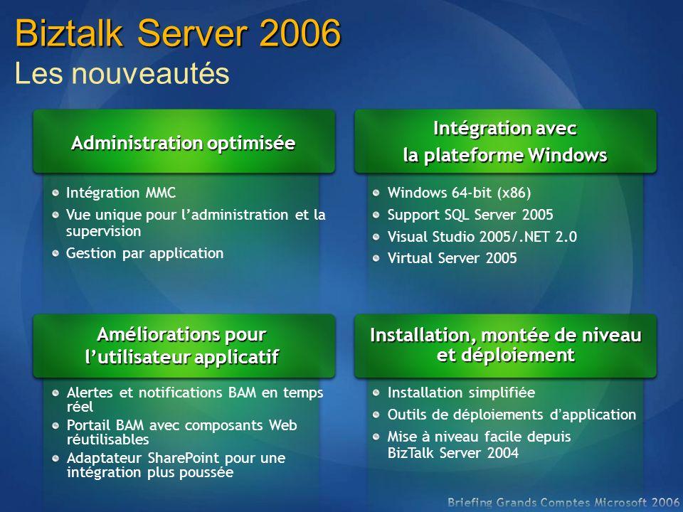 Biztalk Server 2006 Les nouveautés Intégration avec