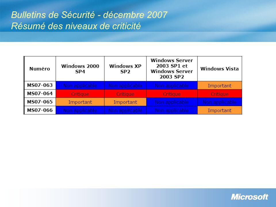 Bulletins de Sécurité - décembre 2007 Résumé des niveaux de criticité