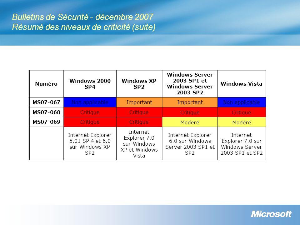 Windows Server 2003 SP1 et Windows Server 2003 SP2