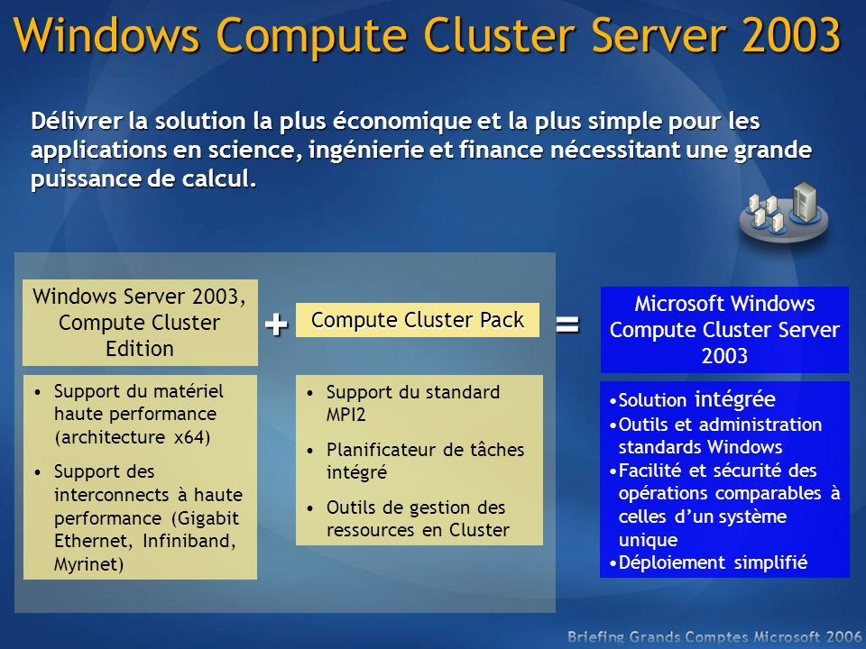 Windows Compute Cluster Server 2003