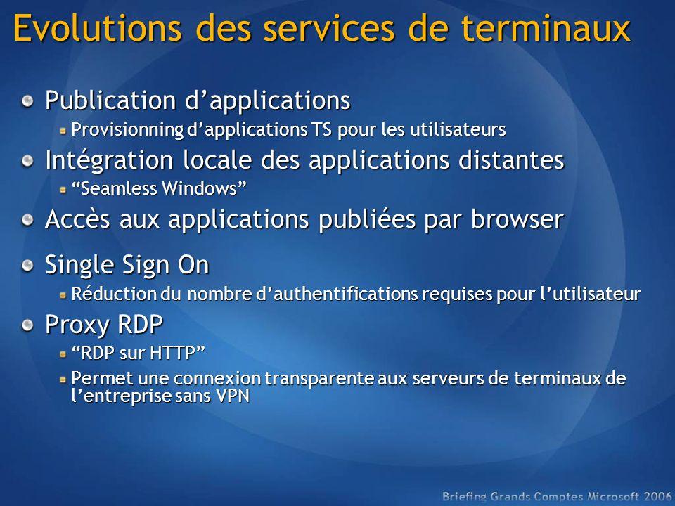 Evolutions des services de terminaux