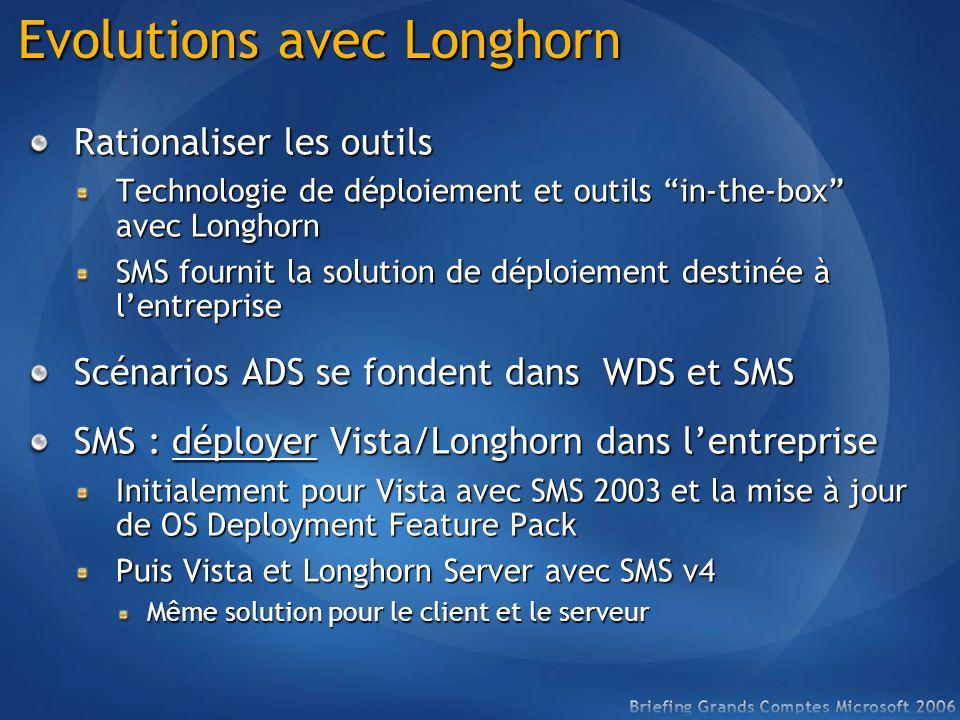 Evolutions avec Longhorn