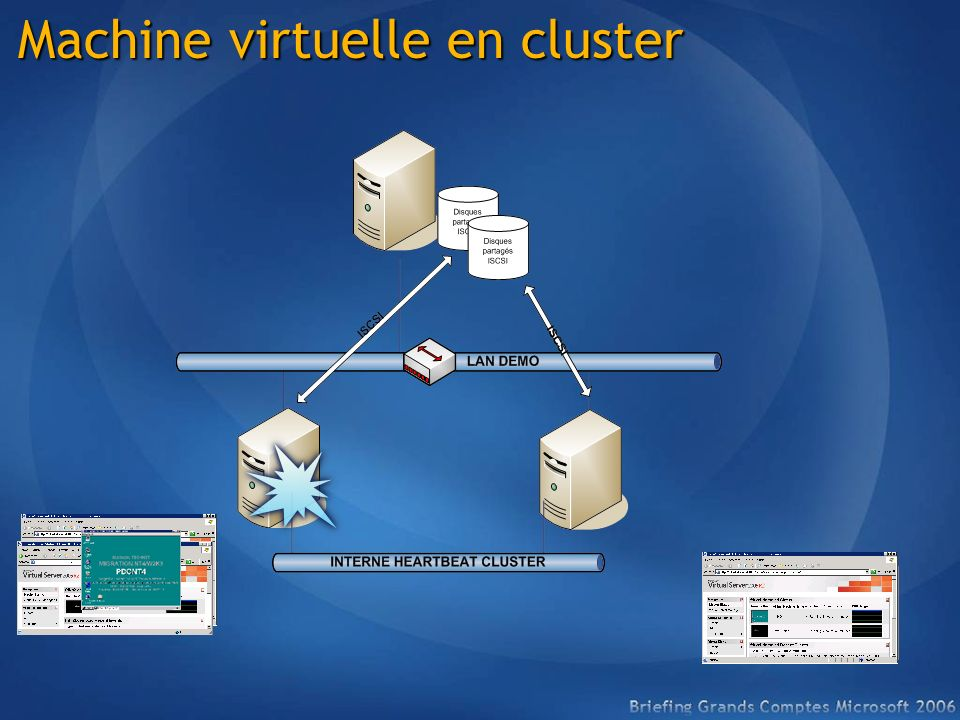 Machine virtuelle en cluster