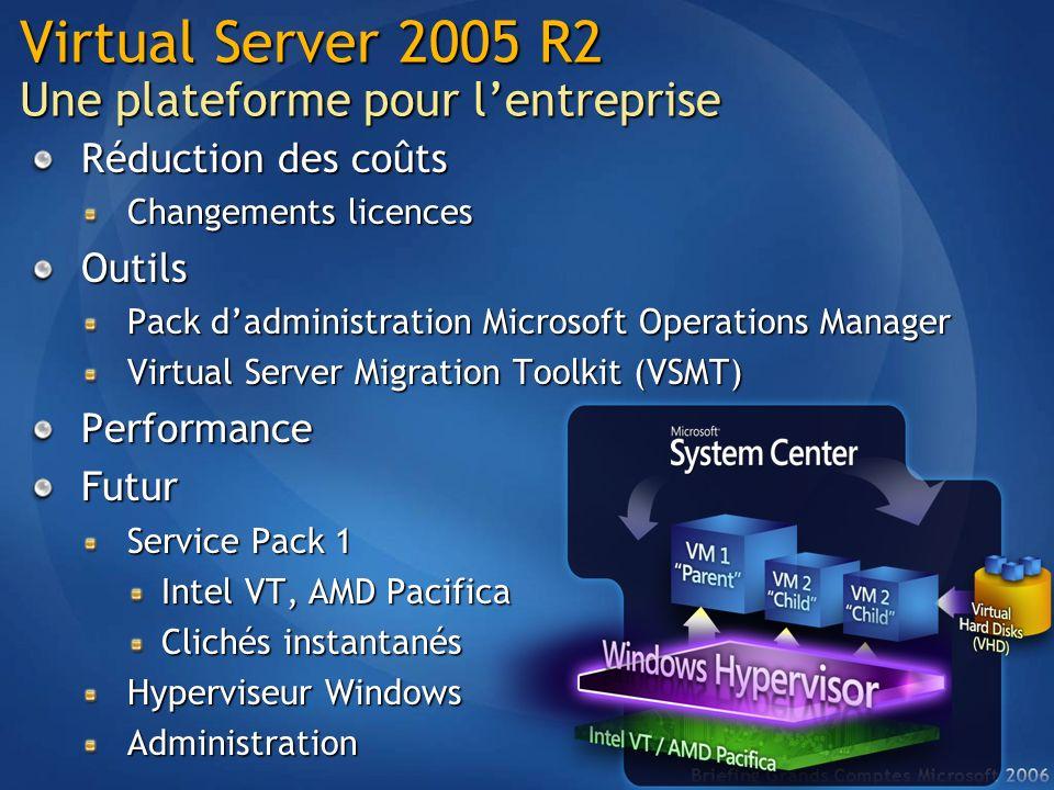 Virtual Server 2005 R2 Une plateforme pour l'entreprise
