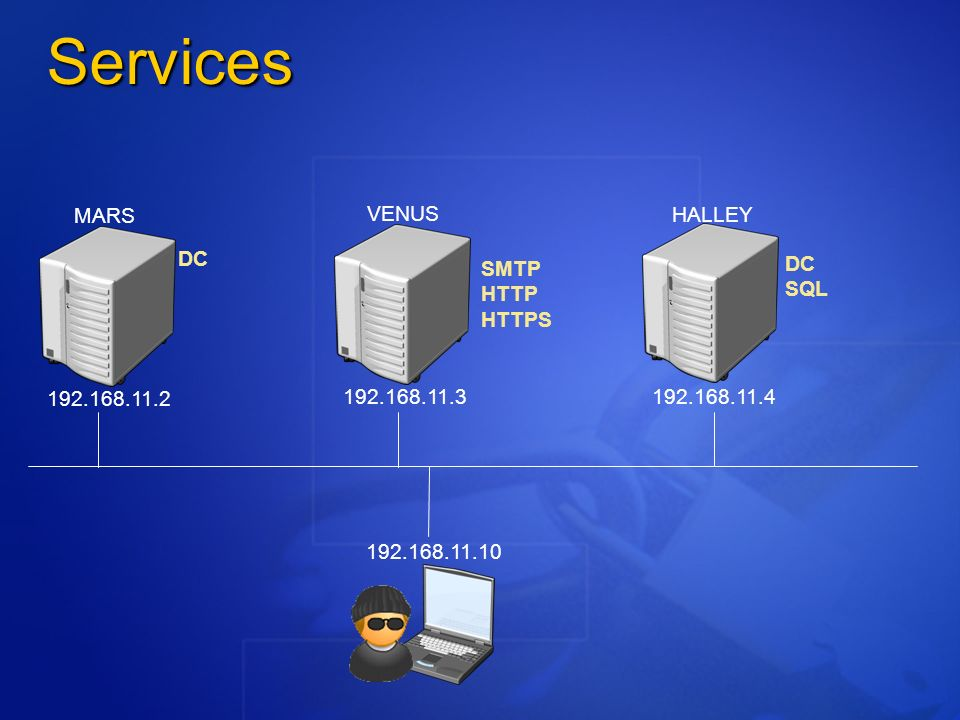Services MARS VENUS HALLEY DC SMTP HTTP HTTPS DC SQL 192.168.11.2