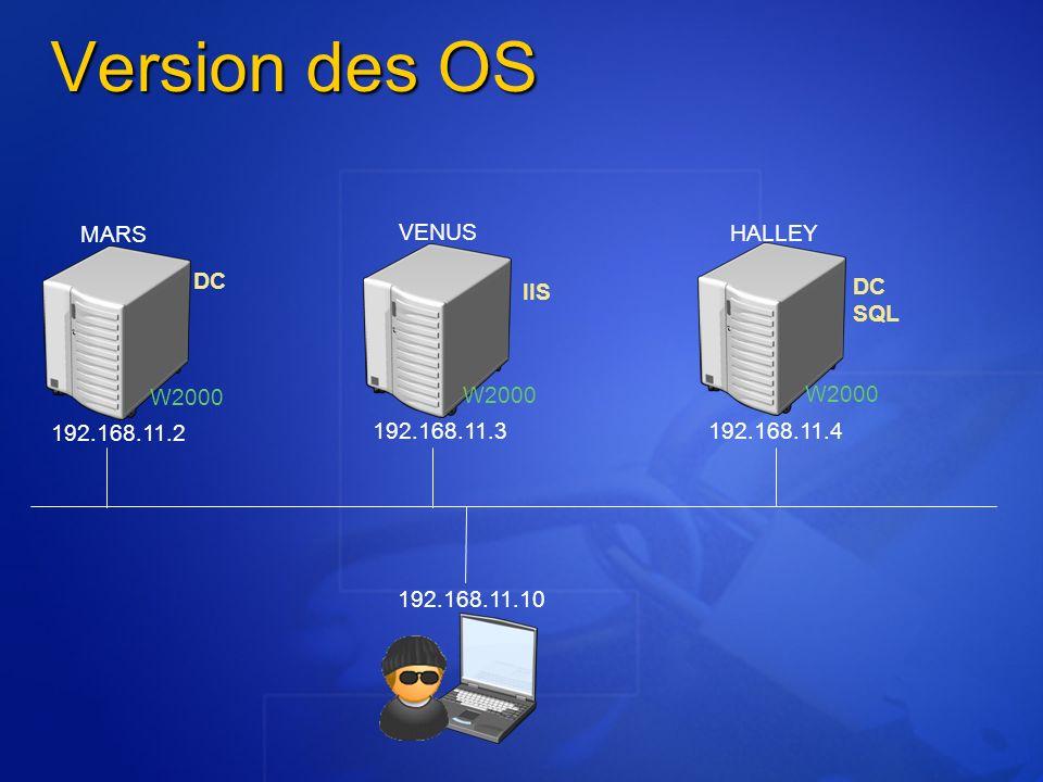 Version des OS MARS VENUS HALLEY DC IIS DC SQL W2000 W2000 W2000