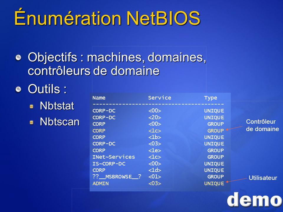 3/26/2017 3:55 PM Énumération NetBIOS. Objectifs : machines, domaines, contrôleurs de domaine. Outils :