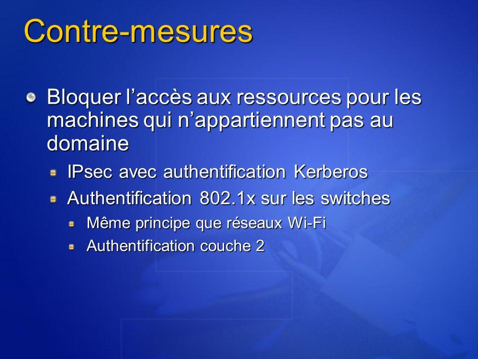 3/26/2017 3:55 PM Contre-mesures. Bloquer l'accès aux ressources pour les machines qui n'appartiennent pas au domaine.