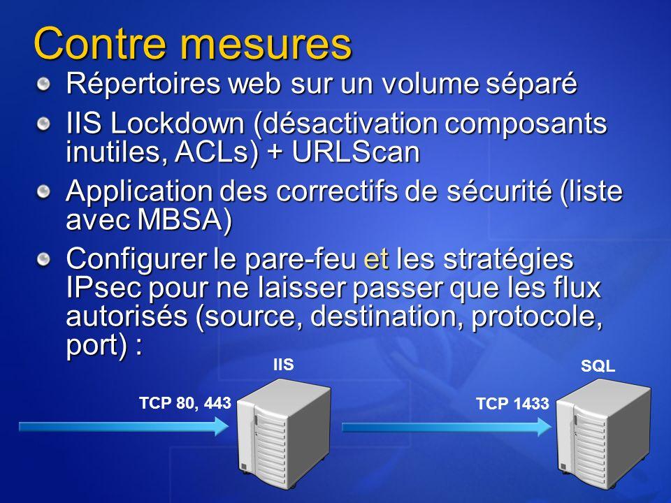 Contre mesures Répertoires web sur un volume séparé