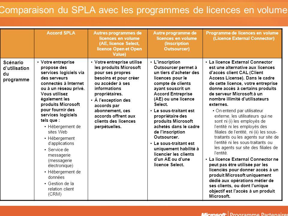 Comparaison du SPLA avec les programmes de licences en volume