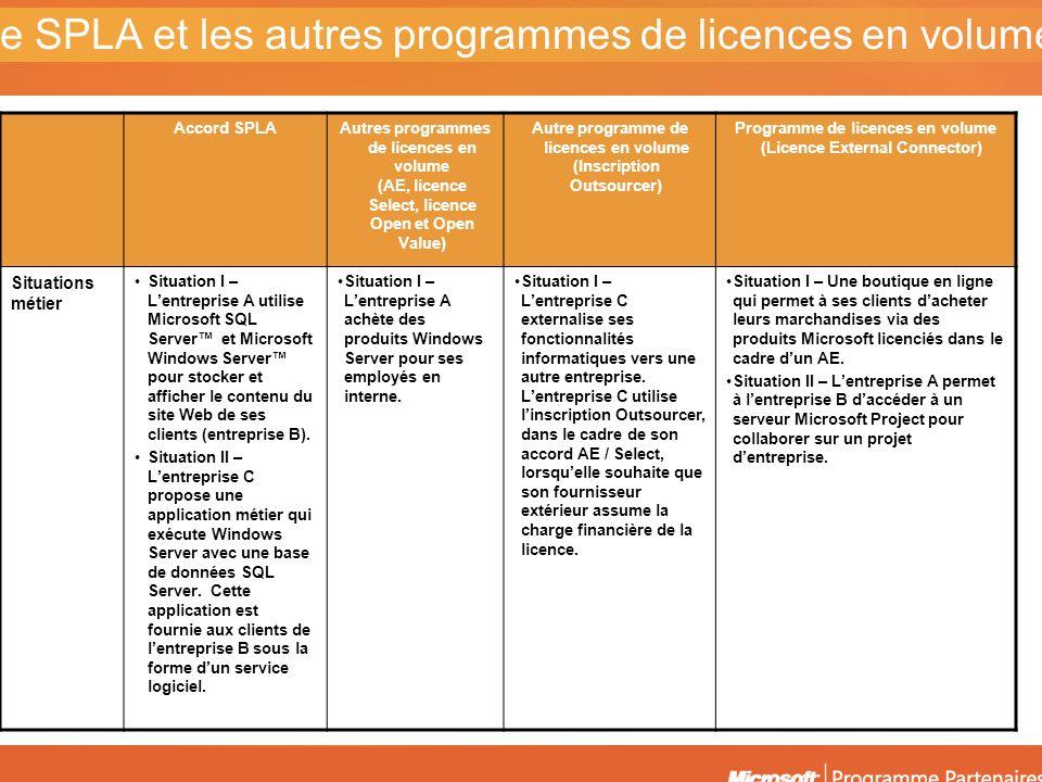 Le SPLA et les autres programmes de licences en volume