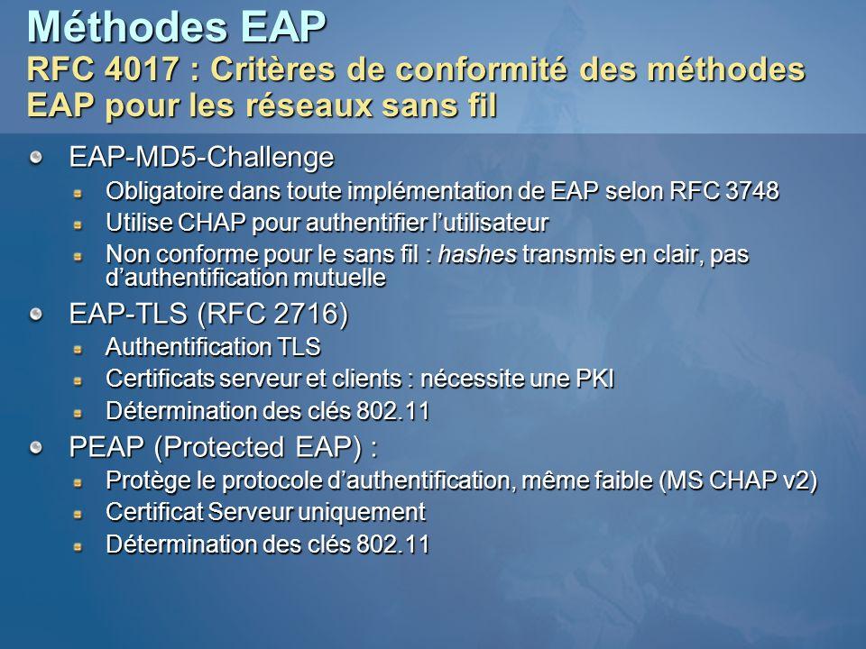 Méthodes EAP RFC 4017 : Critères de conformité des méthodes EAP pour les réseaux sans fil