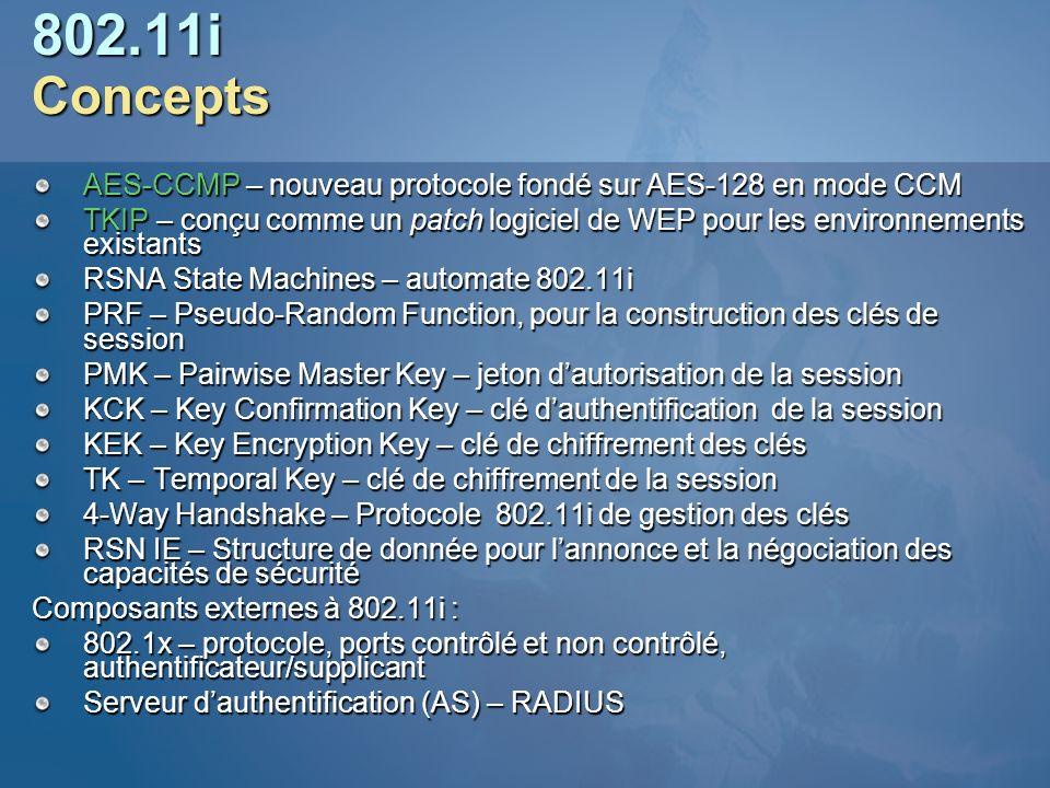 802.11i Concepts AES-CCMP – nouveau protocole fondé sur AES-128 en mode CCM.