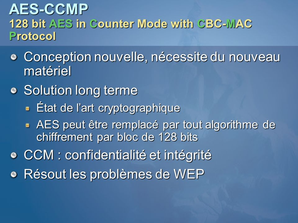 AES-CCMP 128 bit AES in Counter Mode with CBC-MAC Protocol