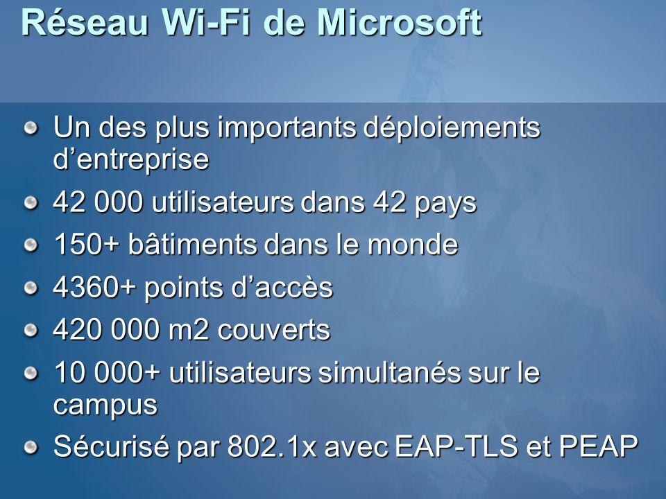 Réseau Wi-Fi de Microsoft