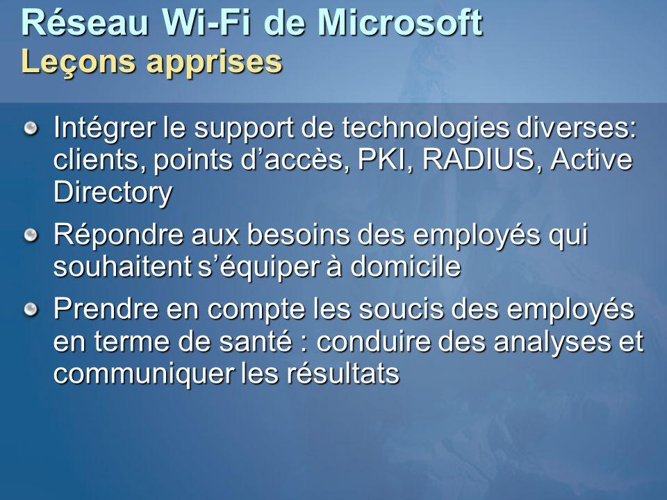 Réseau Wi-Fi de Microsoft Leçons apprises