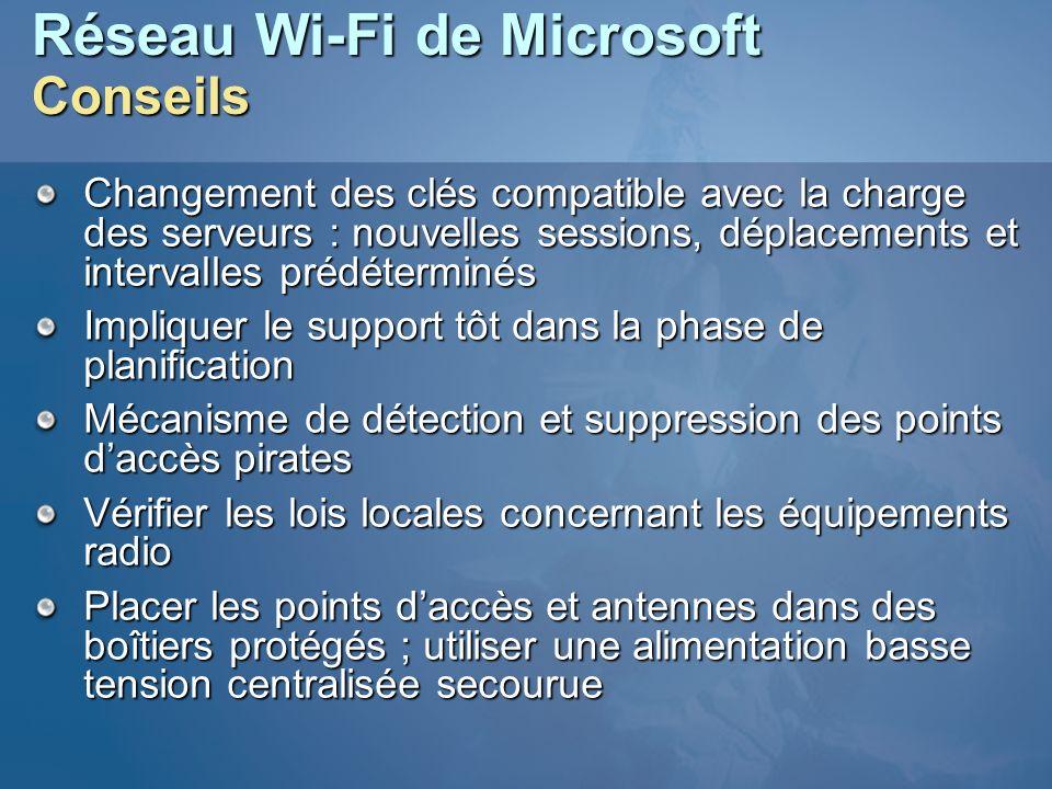 Réseau Wi-Fi de Microsoft Conseils
