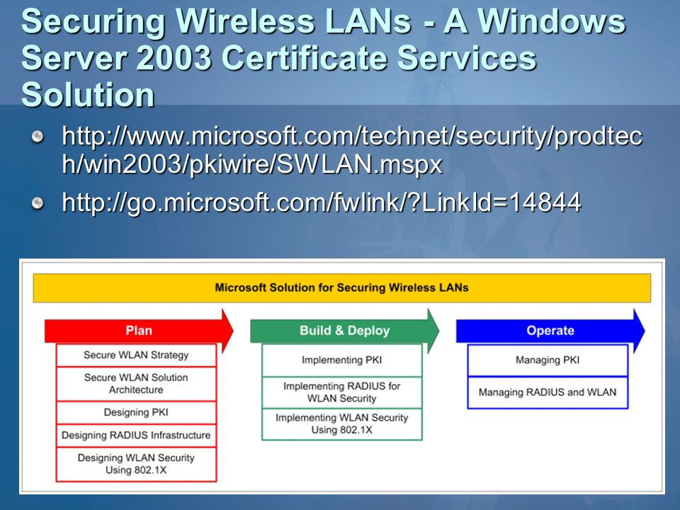 Securing Wireless LANs - A Windows Server 2003 Certificate Services Solution