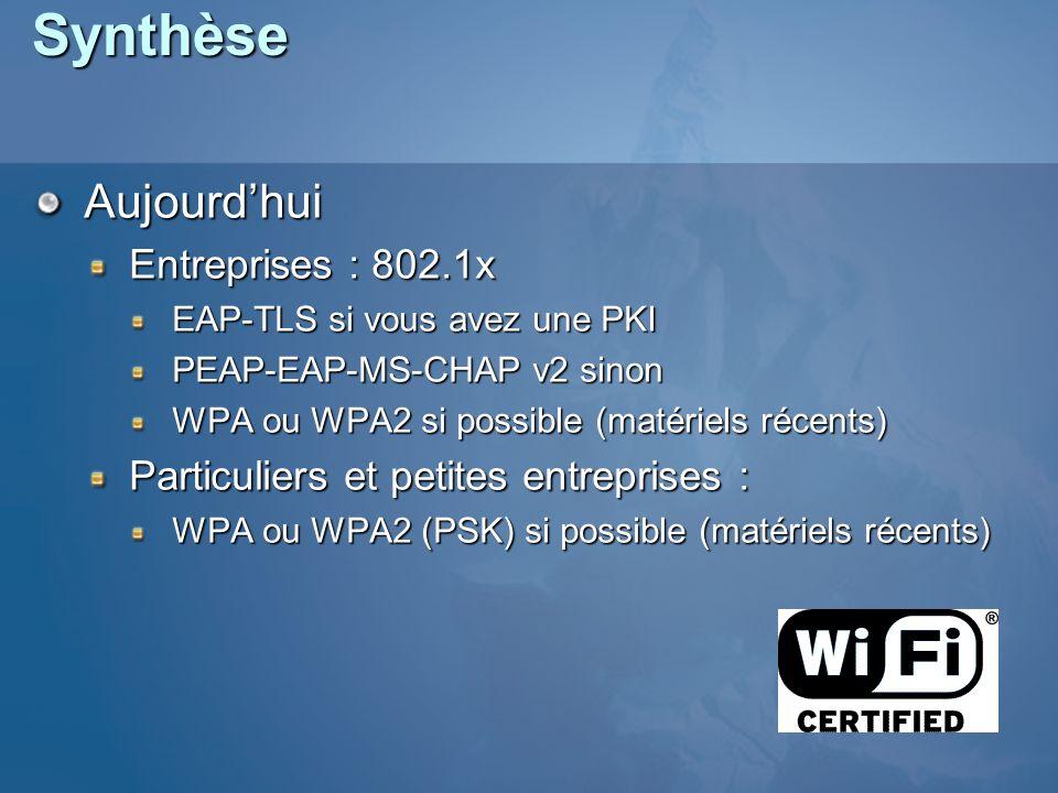 Synthèse Aujourd'hui Entreprises : 802.1x
