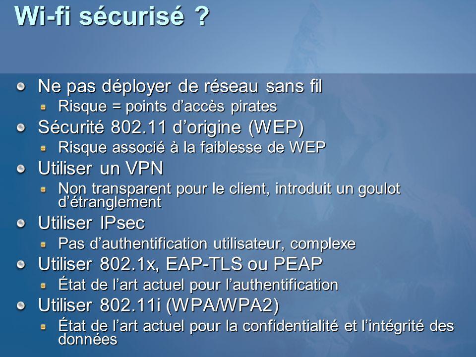 Wi-fi sécurisé Ne pas déployer de réseau sans fil