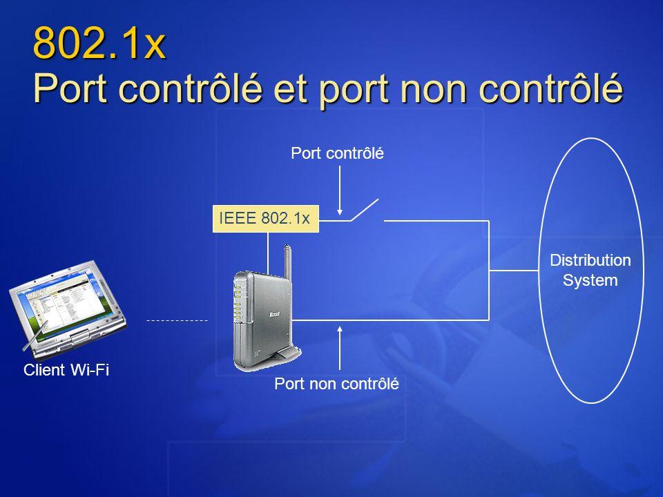 802.1x Port contrôlé et port non contrôlé
