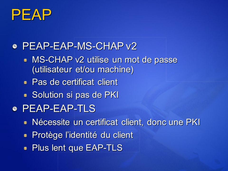 PEAP PEAP-EAP-MS-CHAP v2 PEAP-EAP-TLS