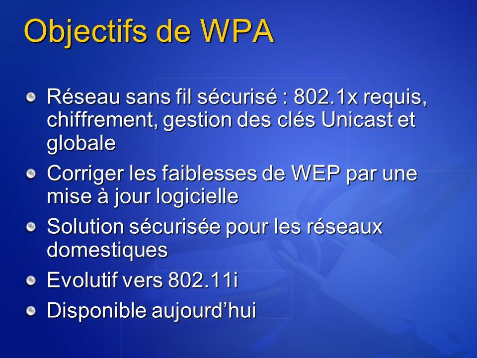 Objectifs de WPA Réseau sans fil sécurisé : 802.1x requis, chiffrement, gestion des clés Unicast et globale.