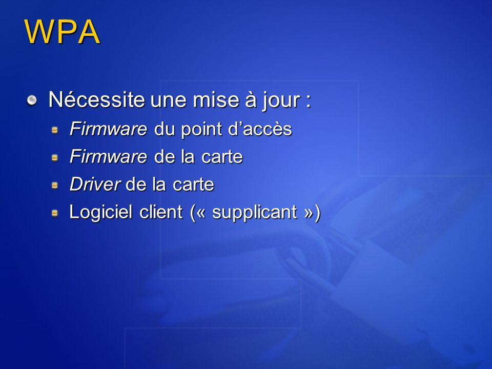 WPA Nécessite une mise à jour : Firmware du point d'accès