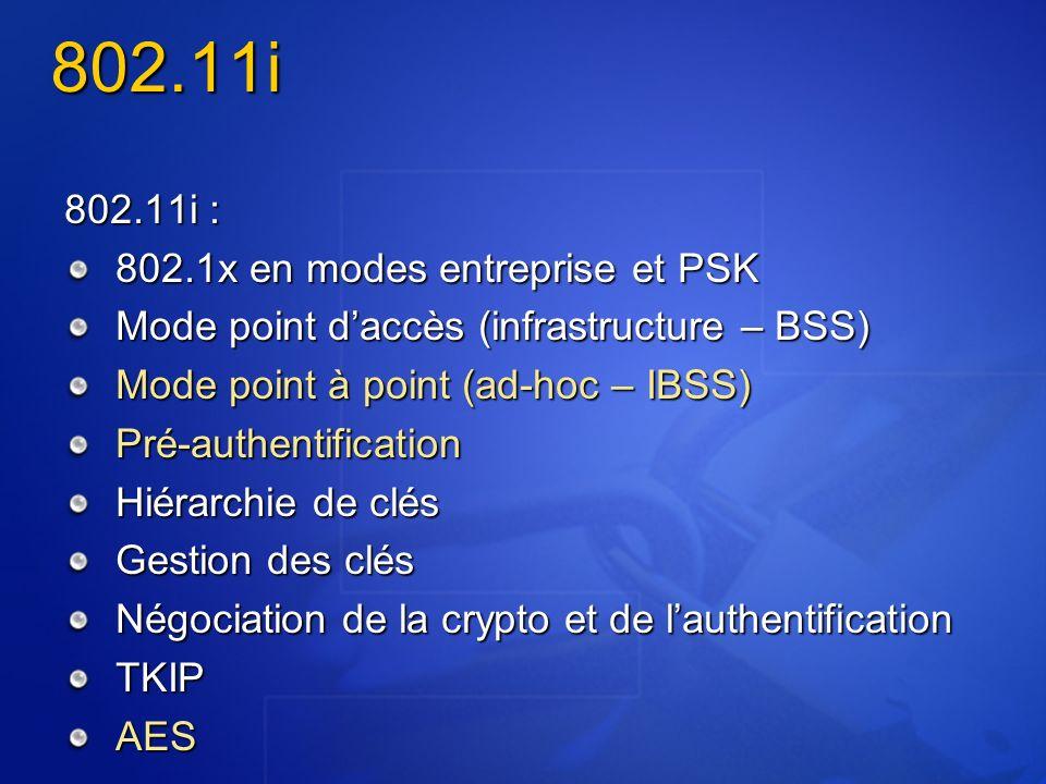 802.11i 802.11i : 802.1x en modes entreprise et PSK