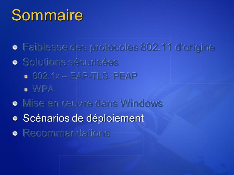 Sommaire Faiblesse des protocoles 802.11 d'origine