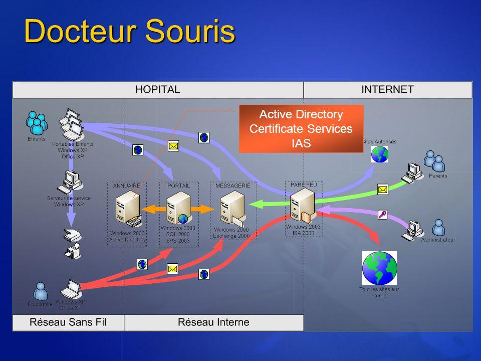 Docteur Souris Active Directory Certificate Services IAS