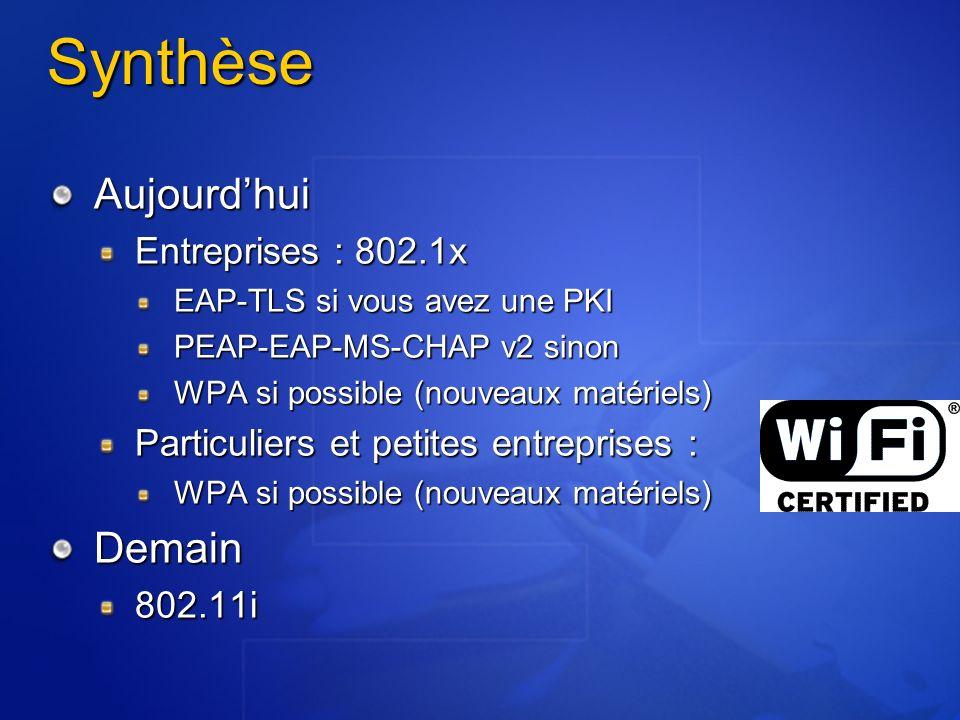 Synthèse Aujourd'hui Demain Entreprises : 802.1x