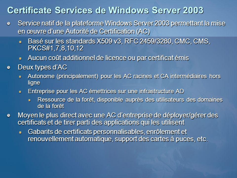 Certificate Services de Windows Server 2003