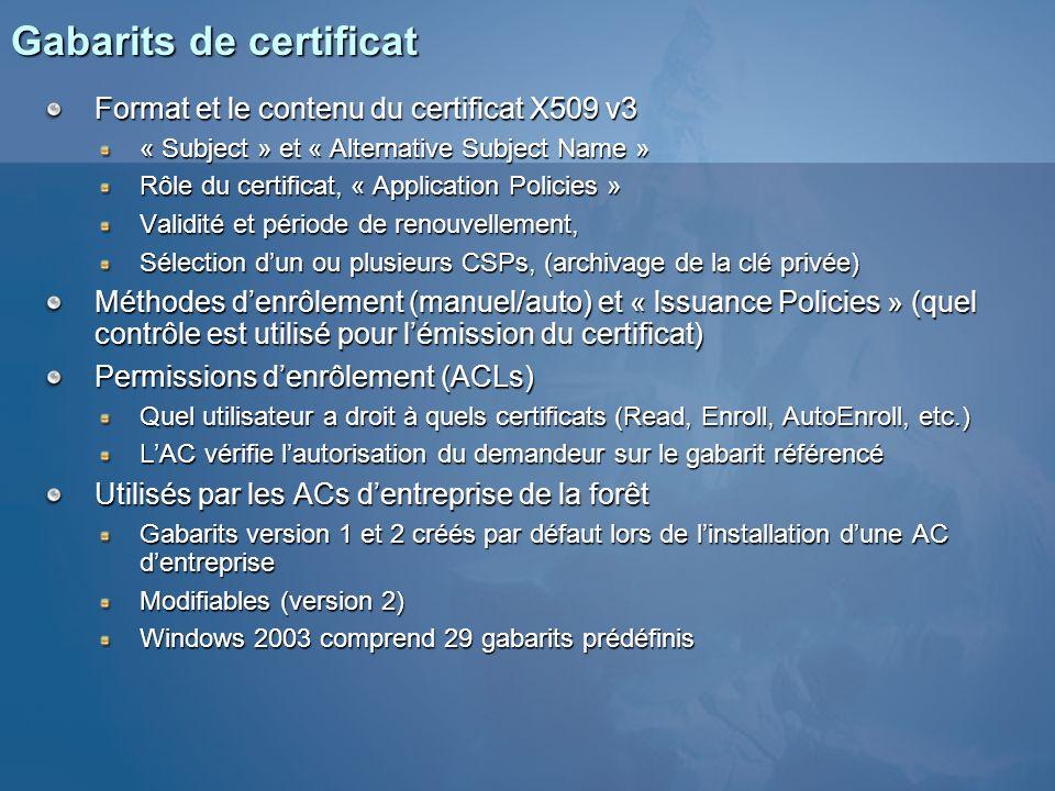 Gabarits de certificat