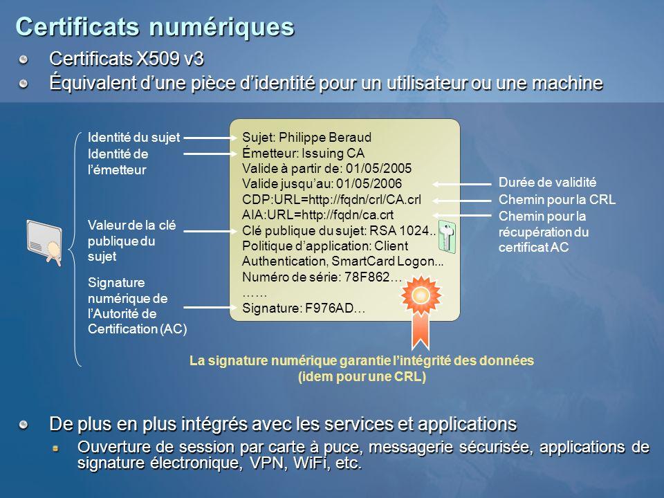 Certificats numériques