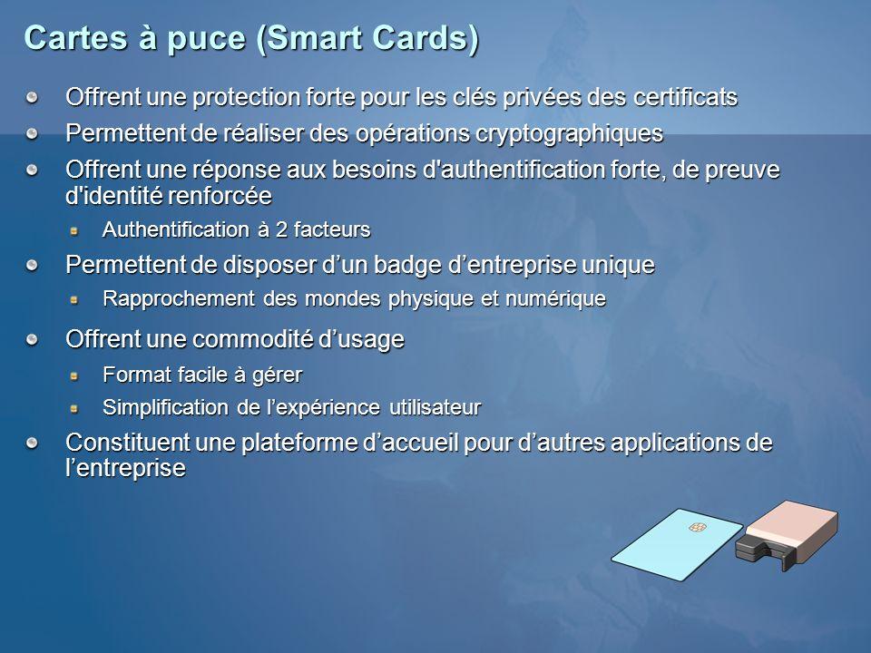 Cartes à puce (Smart Cards)