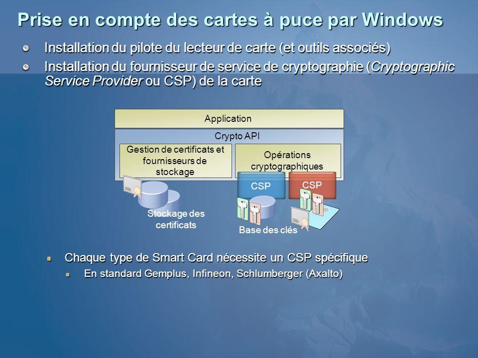 Prise en compte des cartes à puce par Windows