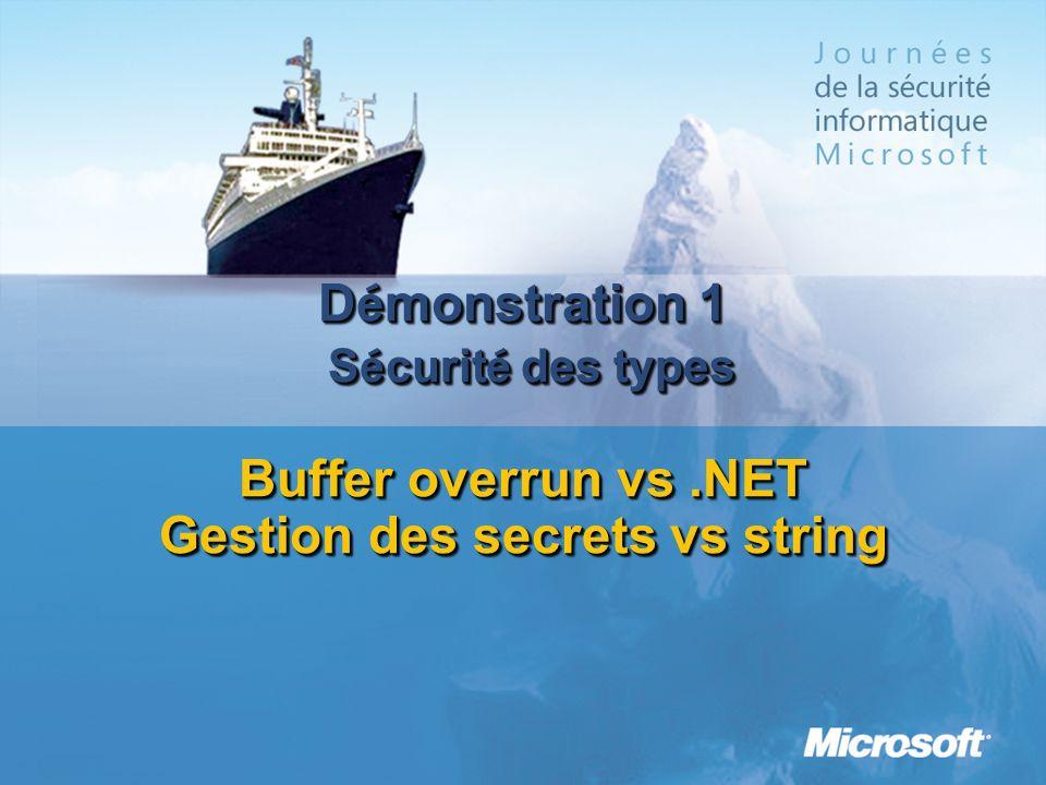 MGB 2003Démonstration 1 Sécurité des types Buffer overrun vs .NET Gestion des secrets vs string. Dans cette démonstration, vous allez apprendre :
