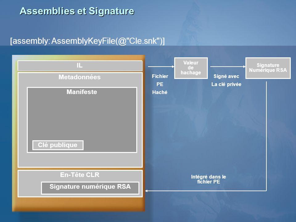 Assemblies et Signature
