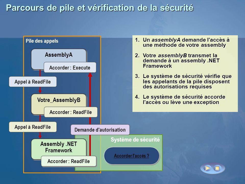 Parcours de pile et vérification de la sécurité