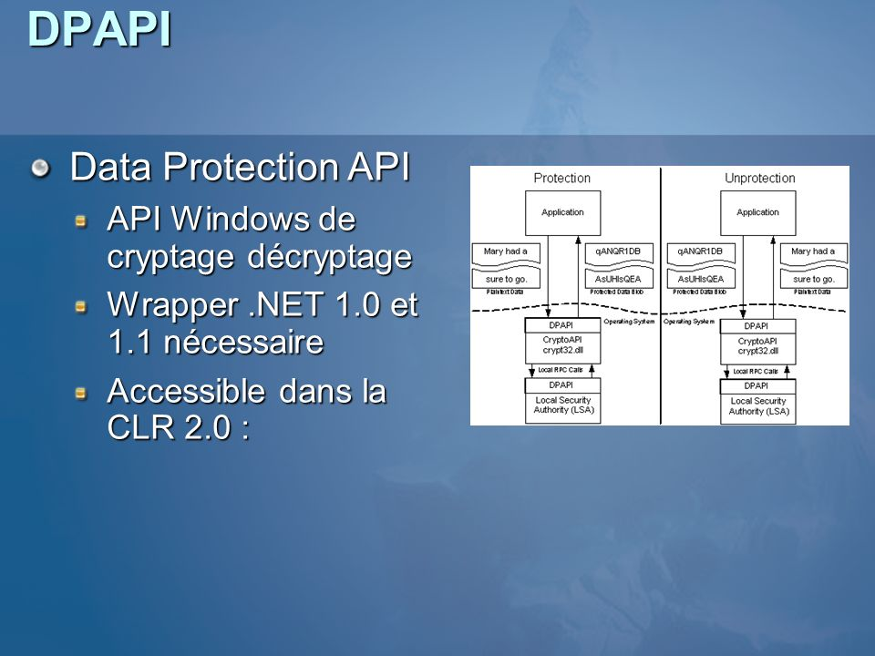 DPAPI Data Protection API API Windows de cryptage décryptage