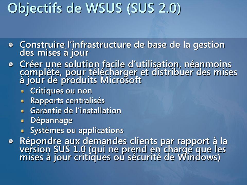 Objectifs de WSUS (SUS 2.0)