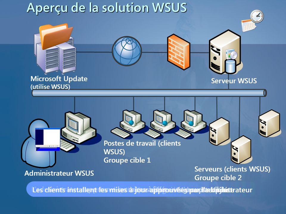 Aperçu de la solution WSUS