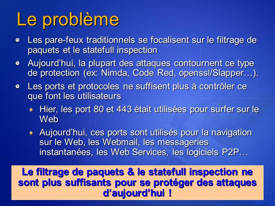 Le problèmeLes pare-feux traditionnels se focalisent sur le filtrage de paquets et le statefull inspection.