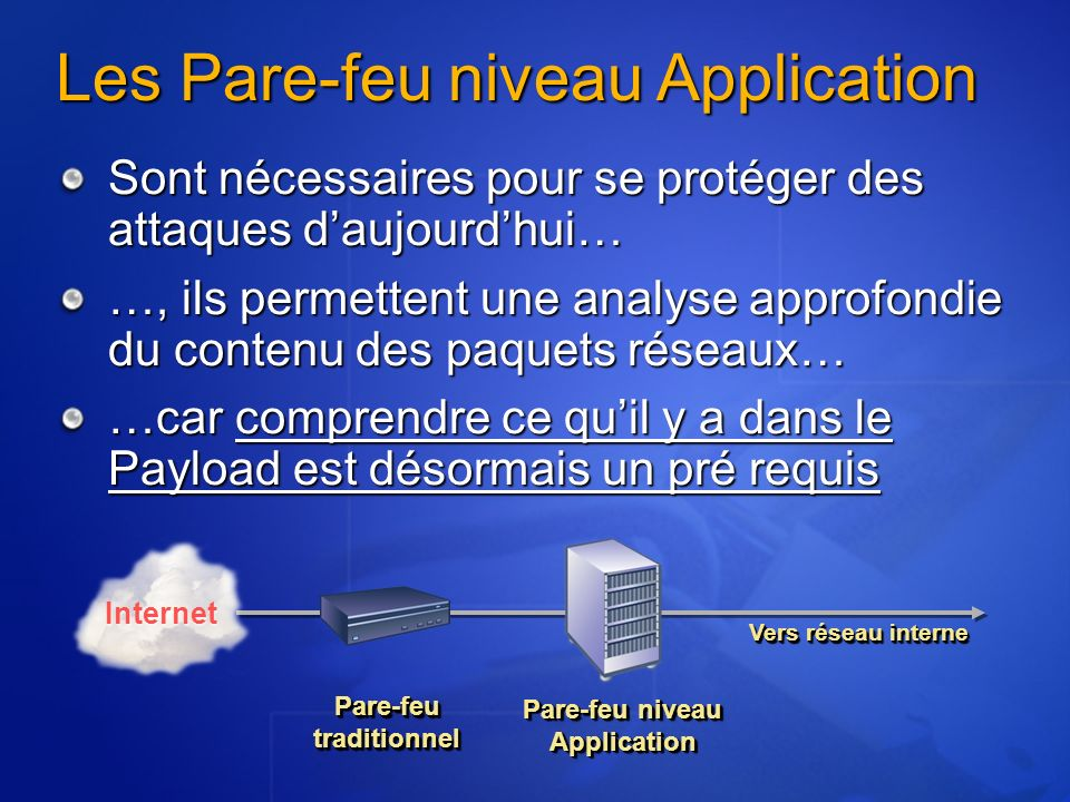 Pare-feu niveau Application Pare-feu traditionnel