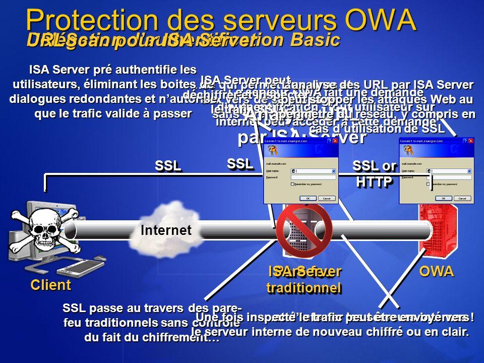 Protection des serveurs OWA
