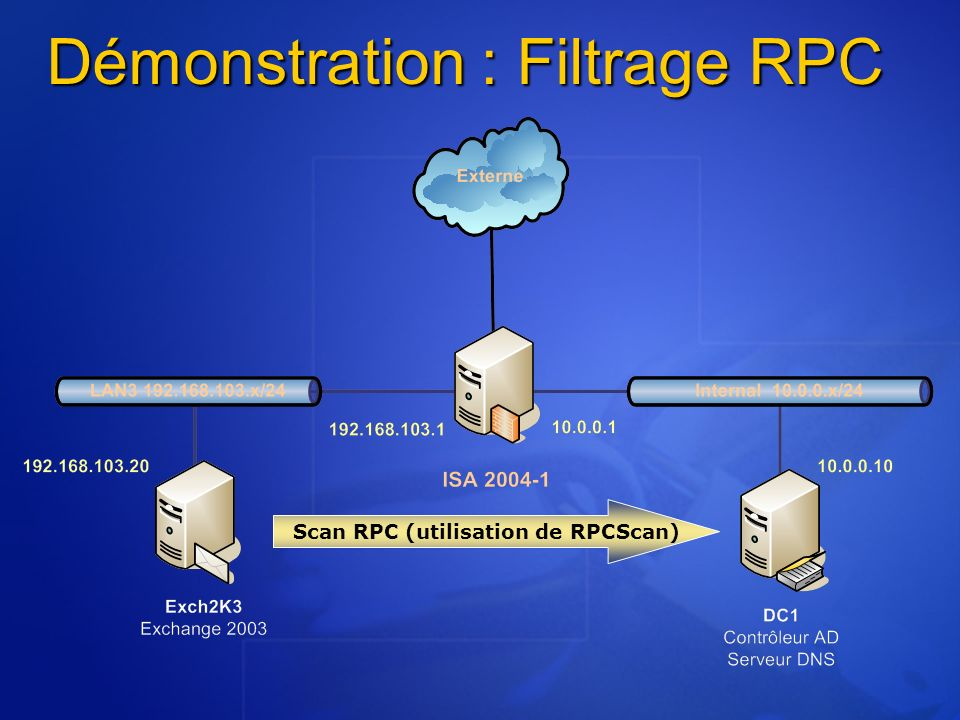 Démonstration : Filtrage RPC