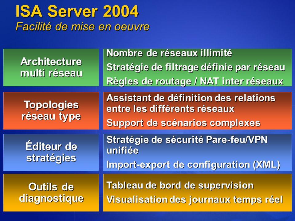 ISA Server 2004 Facilité de mise en oeuvre